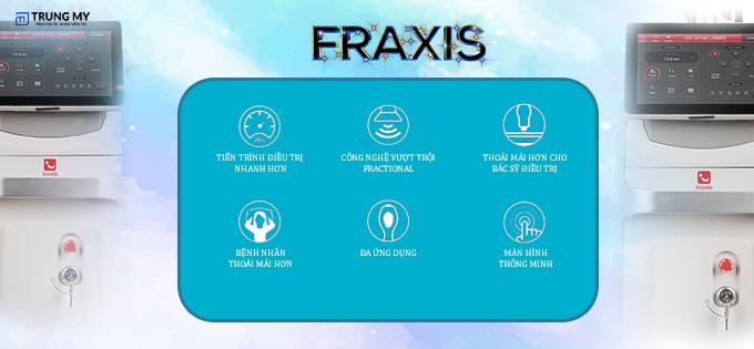 laser CO2-Fraxis chuc nang
